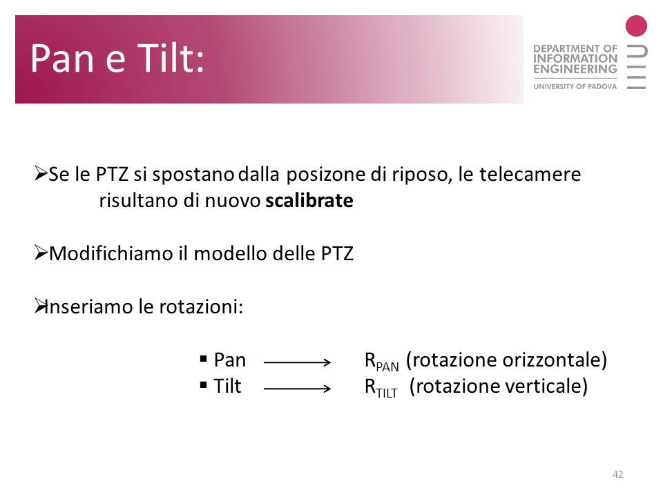 42 Pan e Tilt: Se le PTZ si spostano dalla posizone di riposo, le telecamere risultano di nuovo scalibrate Modifichiamo il modello delle PTZ Inseriamo