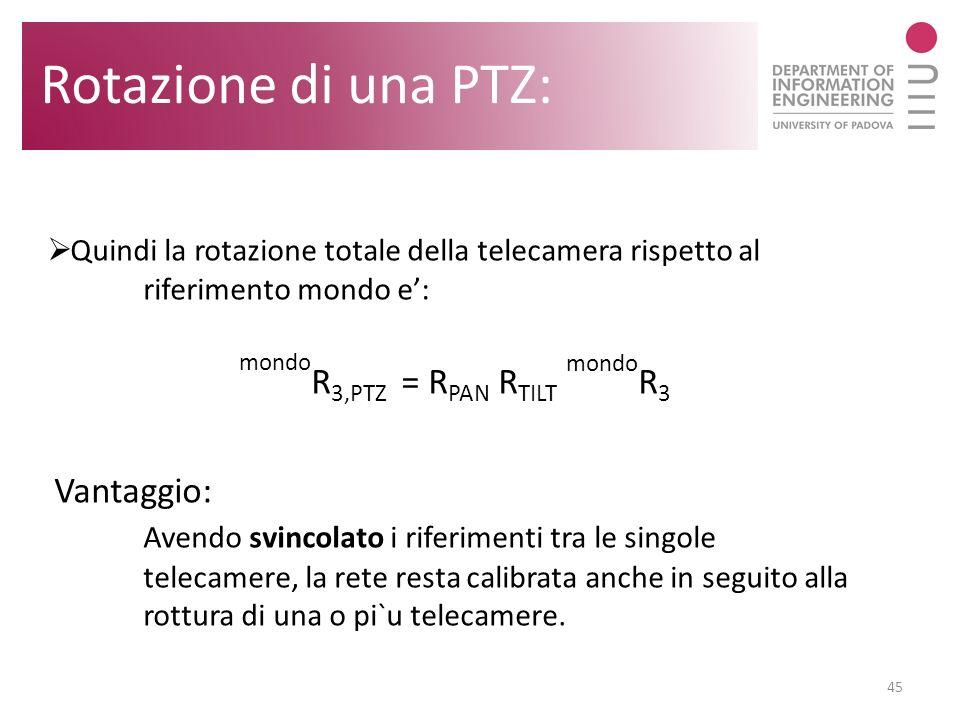 45 Rotazione di una PTZ: Quindi la rotazione totale della telecamera rispetto al riferimento mondo e: mondo R 3,PTZ = R PAN R TILT mondo R 3 Vantaggio