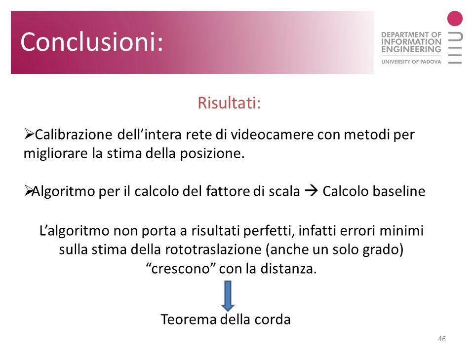 46 Conclusioni: Risultati: Calibrazione dellintera rete di videocamere con metodi per migliorare la stima della posizione. Algoritmo per il calcolo de