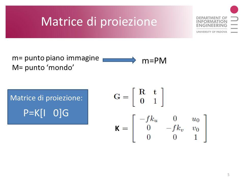 5 Matrice di proiezione m=PM m= punto piano immagine M= punto mondo P=K[I 0]G K Matrice di proiezione: