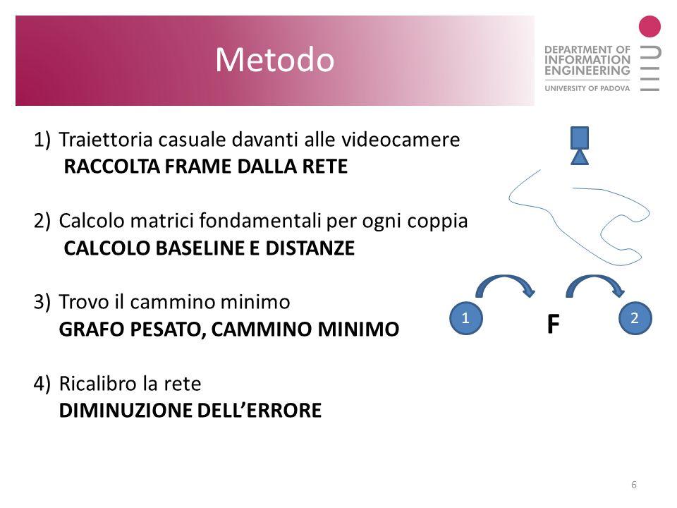 6 Metodo 1)Traiettoria casuale davanti alle videocamere RACCOLTA FRAME DALLA RETE 2)Calcolo matrici fondamentali per ogni coppia CALCOLO BASELINE E DI