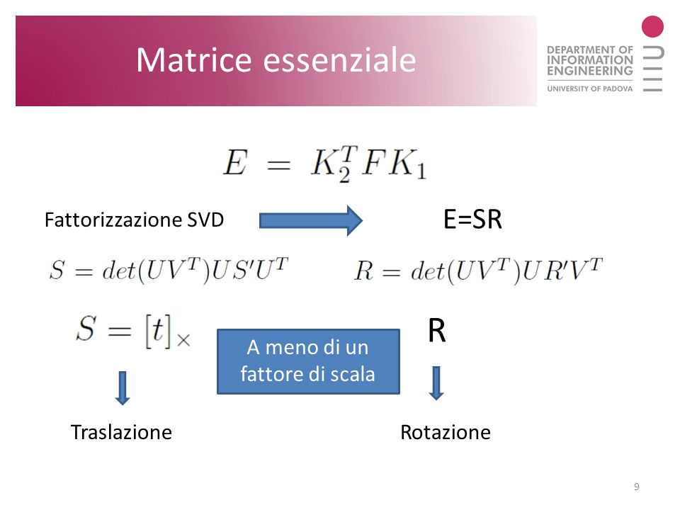 9 Matrice essenziale Fattorizzazione SVD E=SR R TraslazioneRotazione A meno di un fattore di scala