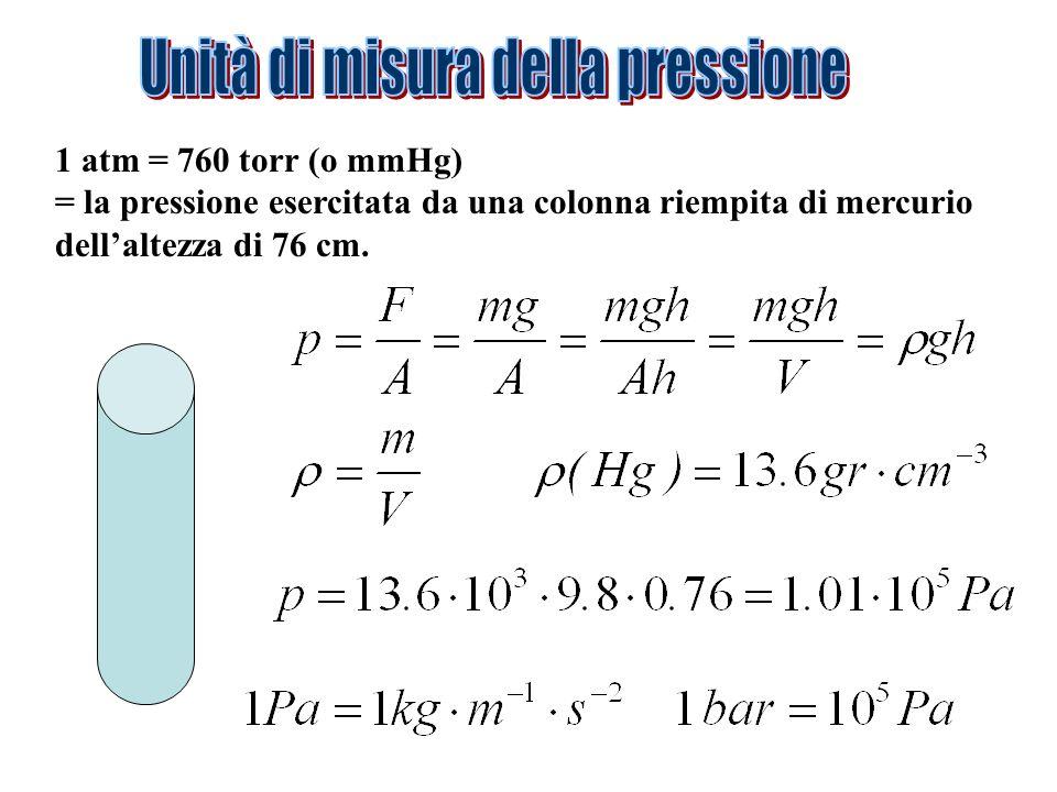 1 atm = 760 torr (o mmHg) = la pressione esercitata da una colonna riempita di mercurio dellaltezza di 76 cm.
