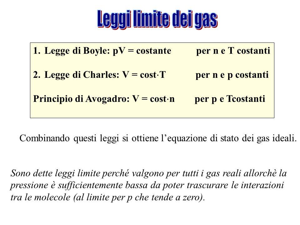 1.Legge di Boyle: pV = costante per n e T costanti 2.Legge di Charles: V = cost T per n e p costanti Principio di Avogadro: V = cost n per p e Tcostan