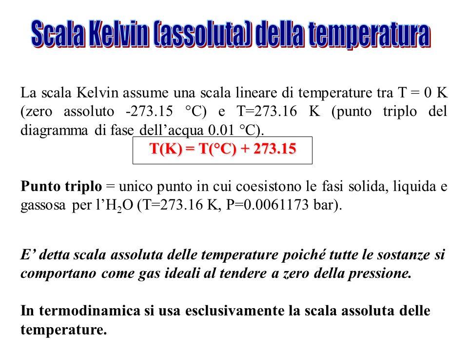 La scala Kelvin assume una scala lineare di temperature tra T = 0 K (zero assoluto -273.15 °C) e T=273.16 K (punto triplo del diagramma di fase dellac
