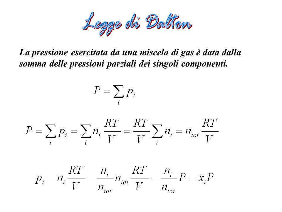 La pressione esercitata da una miscela di gas è data dalla somma delle pressioni parziali dei singoli componenti.