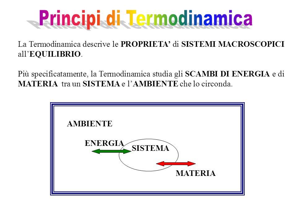 La Termodinamica descrive le PROPRIETA di SISTEMI MACROSCOPICI allEQUILIBRIO. Più specificatamente, la Termodinamica studia gli SCAMBI DI ENERGIA e di