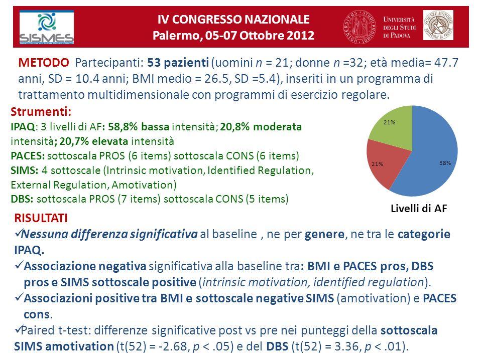 IV CONGRESSO NAZIONALE Palermo, 05-07 Ottobre 2012 DISCUSSIONI I dati hanno sottolineato che valori alti di BMI sono associati a bassi livelli di Enjoyment, benefici percepiti, e di motivazione intrinseca ei confronti dellesercizio.