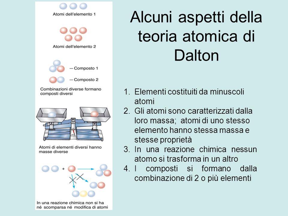 Alcuni aspetti della teoria atomica di Dalton 1.Elementi costituiti da minuscoli atomi 2.Gli atomi sono caratterizzati dalla loro massa; atomi di uno