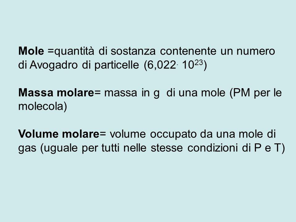 Mole =quantità di sostanza contenente un numero di Avogadro di particelle (6,022. 10 23 ) Massa molare= massa in g di una mole (PM per le molecola) Vo