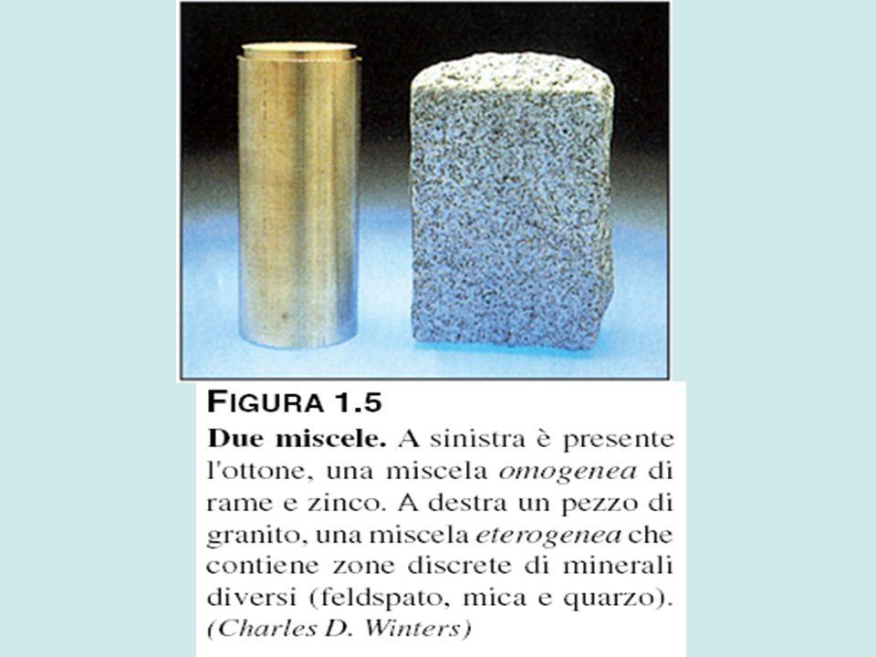 L atomo di idrogeno ha soltanto un elettrone e le sue dimensioni sono di circa la metà di quelle dell atomo di carbonio che comprende ben 12 elettroni.