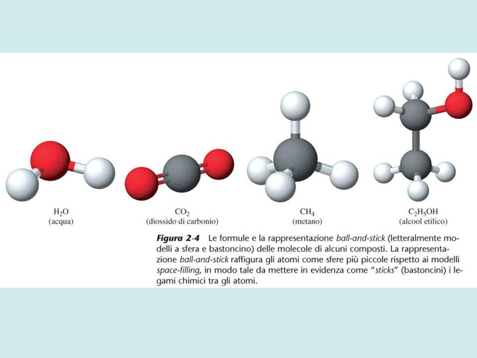 Raggio atomico~10 -10 m = 1 Å ; raggio nucleare ~10 -14 -10 -15 m Quindi latomo è come un volume vuoto con un nucleo ad altissima densità (10 14 g/ml) La materia, anche se appare densa e dura , è in effetti praticamente vuota.