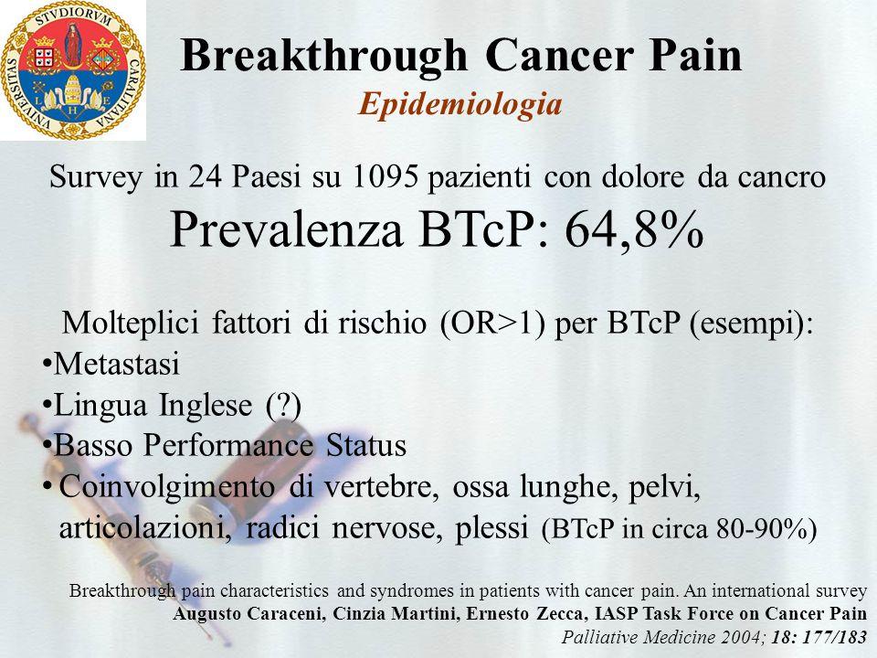 Dolore spontaneo-idiopatico (40-60%) Dolore provocato (40-60%) volontario (indotto dal movimento o dallo sfioramento della cute) non volontario (indotto da cause inattese) da procedura (prevedibile ma non spontaneo, come nel caso della medicazione di una ferita) Breakthrough Cancer Pain Classificazione Raccomandazioni per la gestione del Breakthrough cancer pain(Btcp) Marcadante et al.