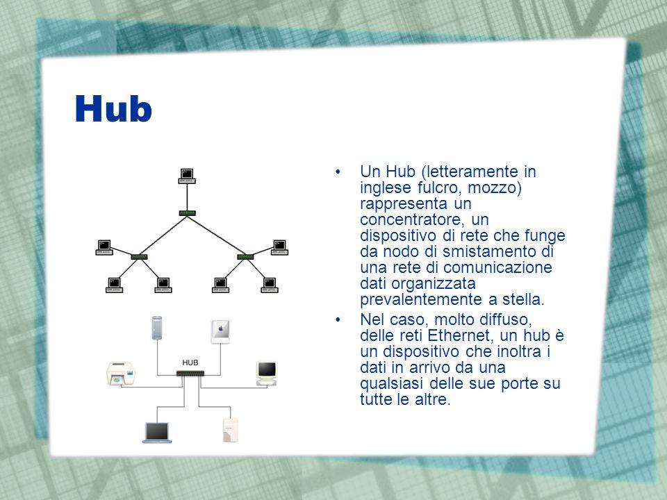 Hub Un Hub (letteramente in inglese fulcro, mozzo) rappresenta un concentratore, un dispositivo di rete che funge da nodo di smistamento di una rete di comunicazione dati organizzata prevalentemente a stella.