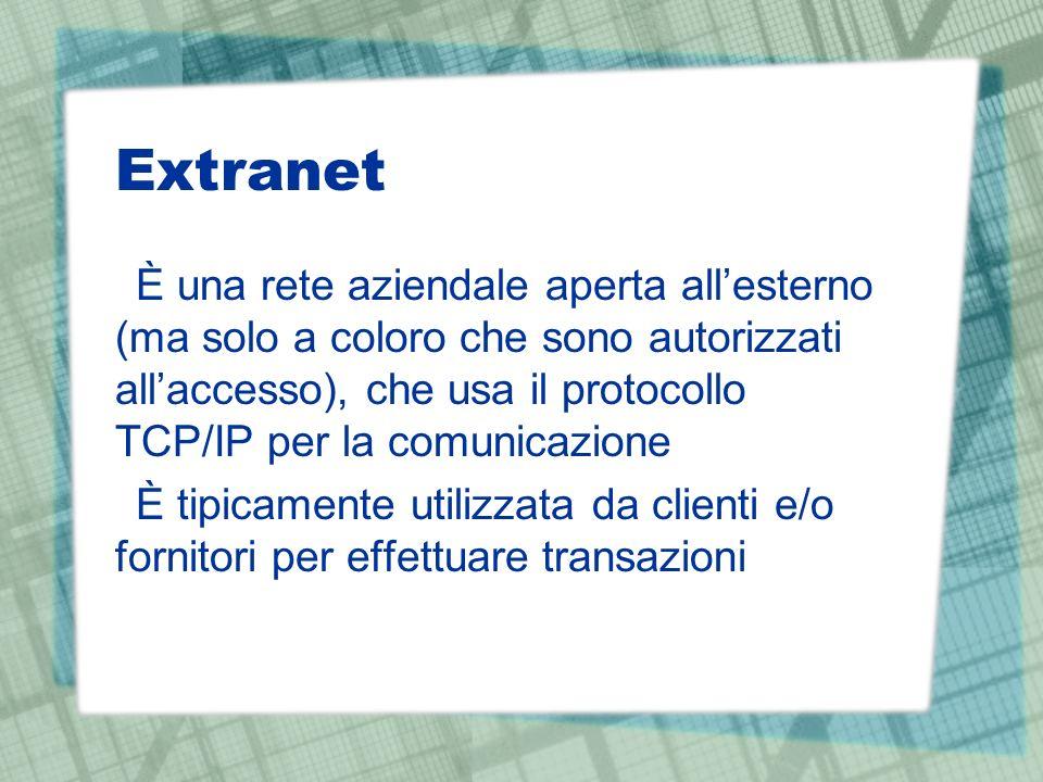 Extranet È una rete aziendale aperta allesterno (ma solo a coloro che sono autorizzati allaccesso), che usa il protocollo TCP/IP per la comunicazione È tipicamente utilizzata da clienti e/o fornitori per effettuare transazioni