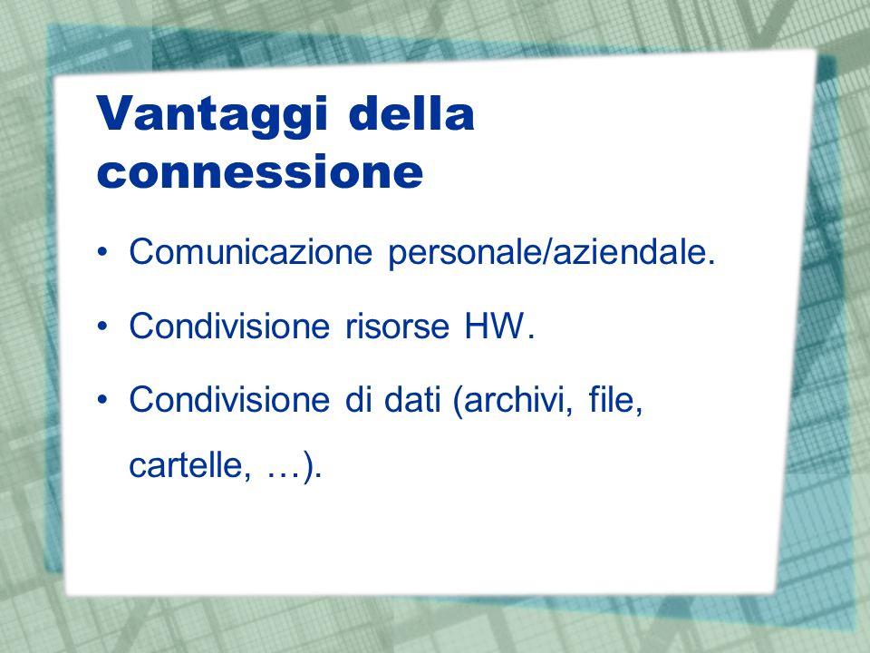 Vantaggi della connessione Comunicazione personale/aziendale. Condivisione risorse HW. Condivisione di dati (archivi, file, cartelle, …).