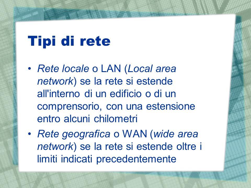 Tipi di rete Rete locale o LAN (Local area network) se la rete si estende all interno di un edificio o di un comprensorio, con una estensione entro alcuni chilometri Rete geografica o WAN (wide area network) se la rete si estende oltre i limiti indicati precedentemente