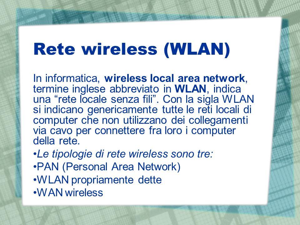 Rete wireless (WLAN) In informatica, wireless local area network, termine inglese abbreviato in WLAN, indica una rete locale senza fili. Con la sigla