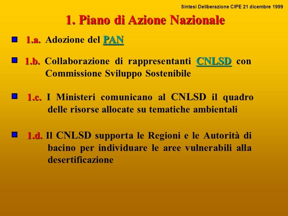 1. Piano di Azione Nazionale 1.a. PAN 1.a. Adozione del PAN PAN 1.b.