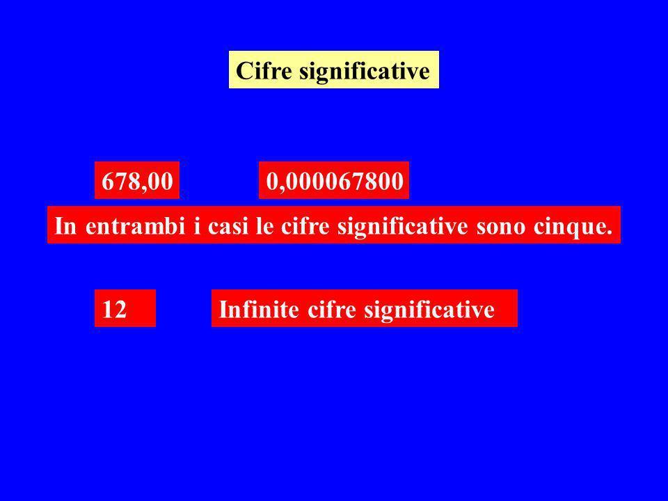 Cifre significative 678,000,000067800 In entrambi i casi le cifre significative sono cinque. 12Infinite cifre significative