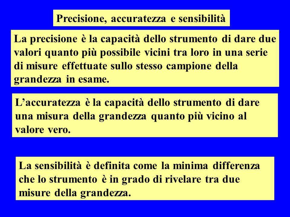 Precisione, accuratezza e sensibilità La precisione è la capacità dello strumento di dare due valori quanto più possibile vicini tra loro in una serie