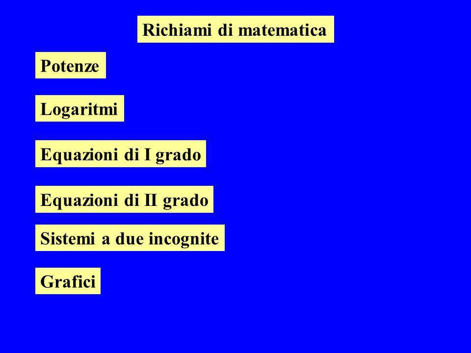 Richiami di matematica Potenze Logaritmi Equazioni di I grado Equazioni di II grado Sistemi a due incognite Grafici