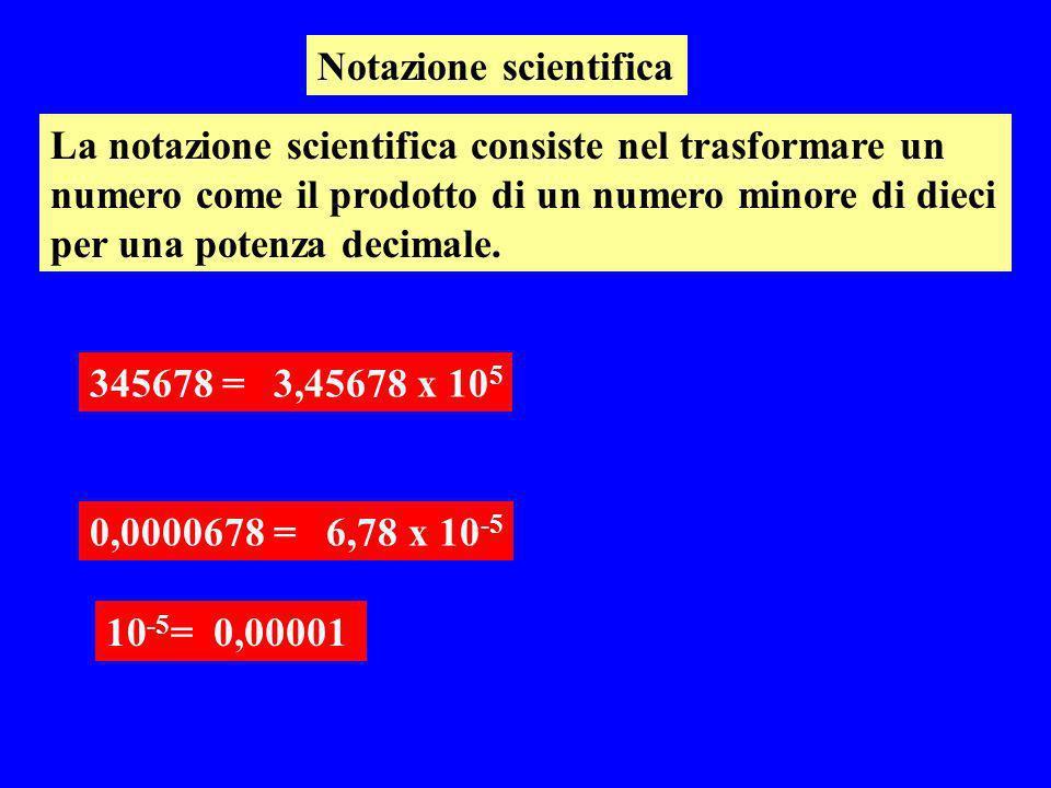 Notazione scientifica La notazione scientifica consiste nel trasformare un numero come il prodotto di un numero minore di dieci per una potenza decima