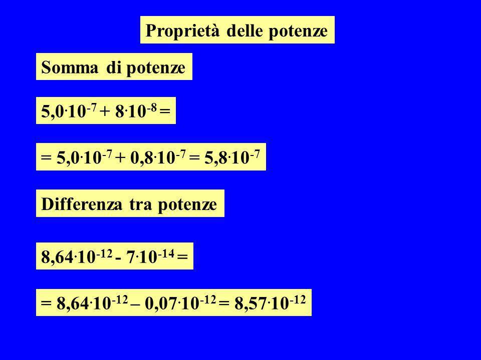 Proprietà delle potenze Somma di potenze 5,0. 10 -7 + 8. 10 -8 = = 5,0. 10 -7 + 0,8. 10 -7 = 5,8. 10 -7 Differenza tra potenze 8,64. 10 -12 - 7. 10 -1
