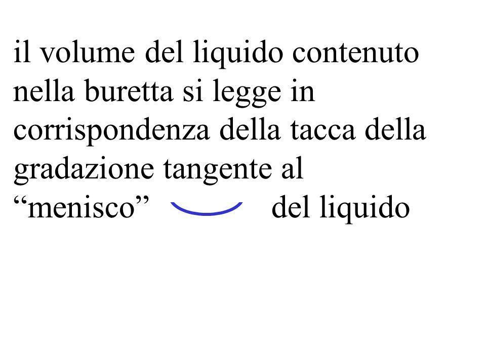 il volume del liquido contenuto nella buretta si legge in corrispondenza della tacca della gradazione tangente al menisco del liquido