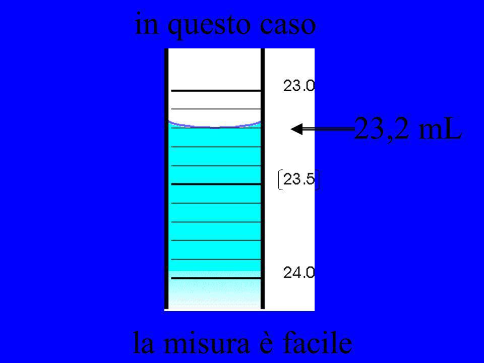 23,2 mL la misura è facile in questo caso