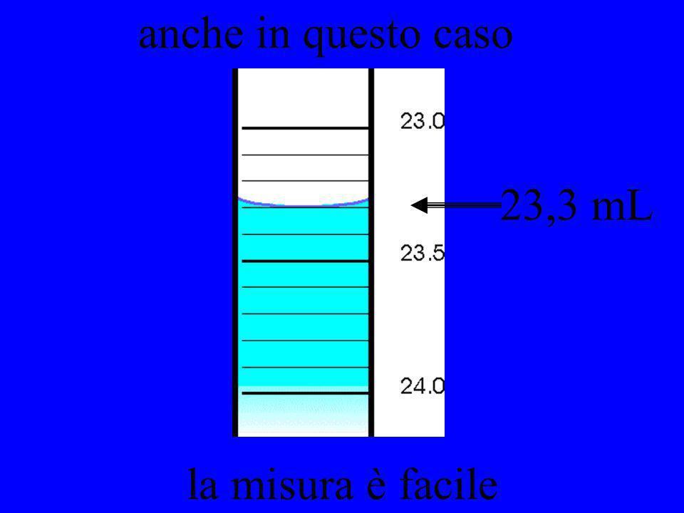23,3 mL anche in questo caso la misura è facile
