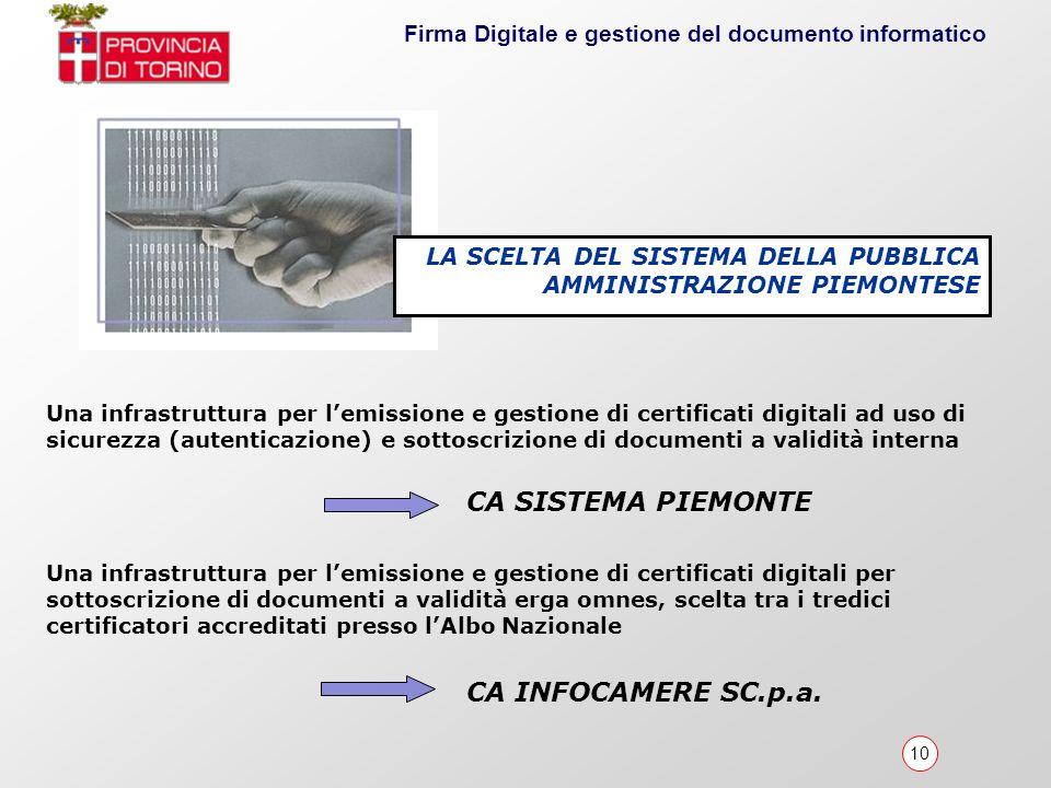 10 Firma Digitale e gestione del documento informatico LA SCELTA DEL SISTEMA DELLA PUBBLICA AMMINISTRAZIONE PIEMONTESE Una infrastruttura per lemissio