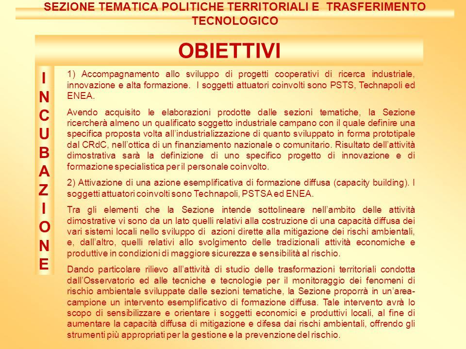 OBIETTIVI 1) Accompagnamento allo sviluppo di progetti cooperativi di ricerca industriale, innovazione e alta formazione.