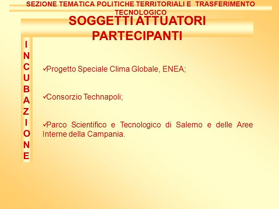 SOGGETTI ATTUATORI PARTECIPANTI Progetto Speciale Clima Globale, ENEA; Consorzio Technapoli; Parco Scientifico e Tecnologico di Salerno e delle Aree Interne della Campania.