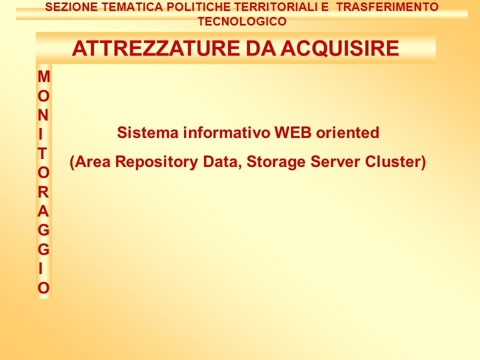 ATTREZZATURE DA ACQUISIRE Sistema informativo WEB oriented (Area Repository Data, Storage Server Cluster) MONITORAGGIOMONITORAGGIO SEZIONE TEMATICA POLITICHE TERRITORIALI E TRASFERIMENTO TECNOLOGICO