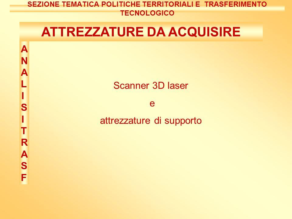 ATTREZZATURE DA ACQUISIRE Scanner 3D laser e attrezzature di supporto ANALISITRASFANALISITRASF SEZIONE TEMATICA POLITICHE TERRITORIALI E TRASFERIMENTO TECNOLOGICO