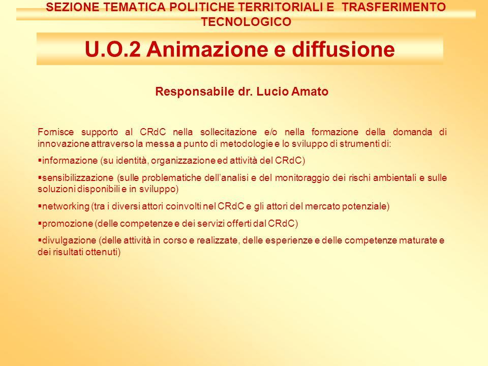 U.O.2 Animazione e diffusione Responsabile dr.