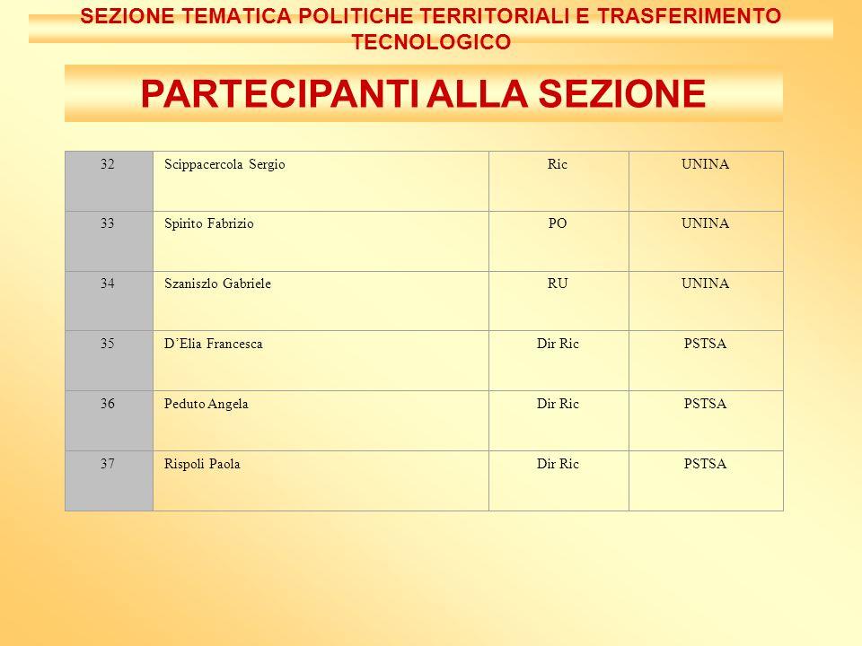 U.O.1 Identificatori dei processi e dei risultati Responsabile Prof.