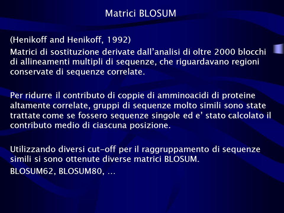 Matrici BLOSUM (Henikoff and Henikoff, 1992) Matrici di sostituzione derivate dallanalisi di oltre 2000 blocchi di allineamenti multipli di sequenze,