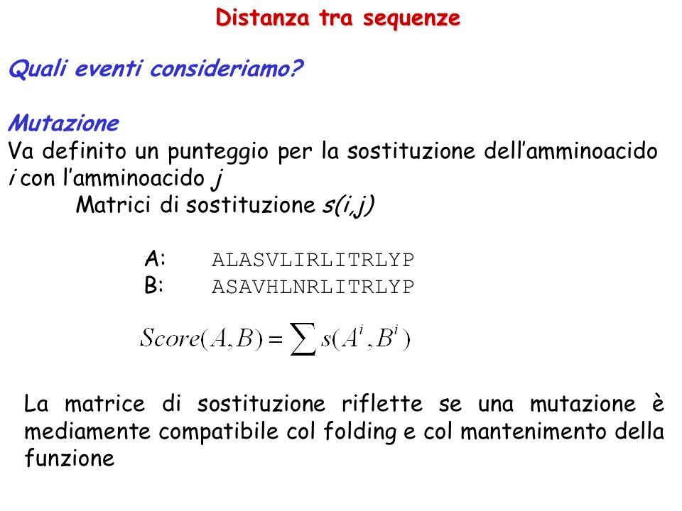 Distanza tra sequenze Quali eventi consideriamo? Mutazione Va definito un punteggio per la sostituzione dellamminoacido i con lamminoacido j Matrici d