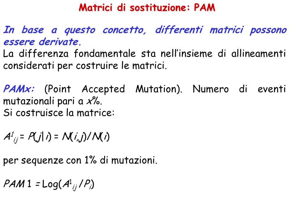 Matrici di sostituzione: PAM In base a questo concetto, differenti matrici possono essere derivate.