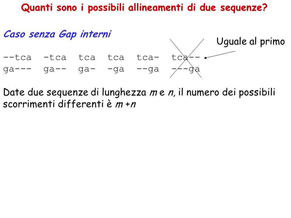 Quanti sono i possibili allineamenti di due sequenze? Caso senza Gap interni --tca -tca tca tca tca- tca-- ga--- ga-- ga- -ga --ga ---ga Date due sequ