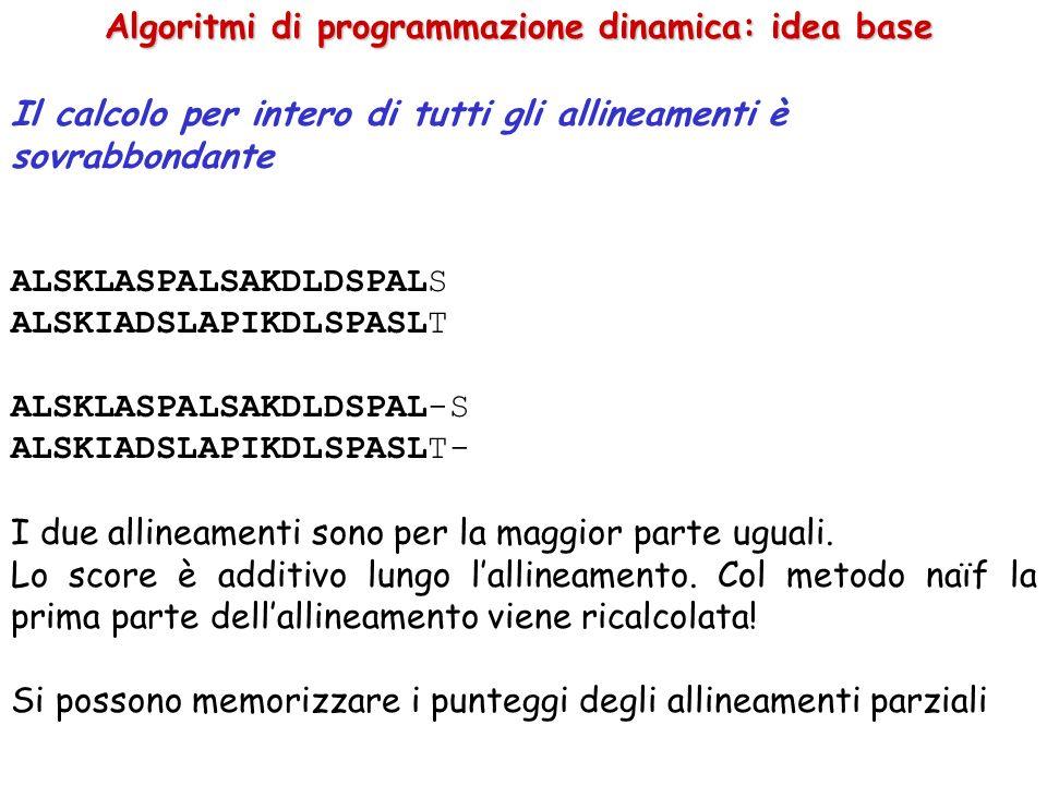 Il calcolo per intero di tutti gli allineamenti è sovrabbondante ALSKLASPALSAKDLDSPALS ALSKIADSLAPIKDLSPASLT ALSKLASPALSAKDLDSPAL-S ALSKIADSLAPIKDLSPASLT- Algoritmi di programmazione dinamica: idea base I due allineamenti sono per la maggior parte uguali.