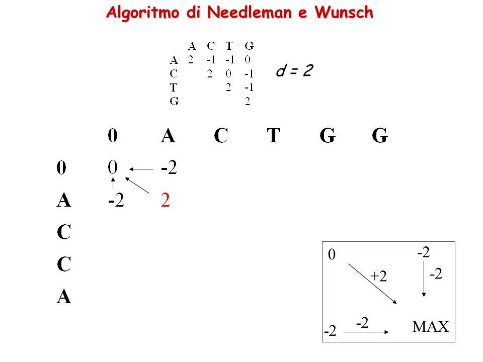 Algoritmo di Needleman e Wunsch d = 2 0 +2 -2 MAX