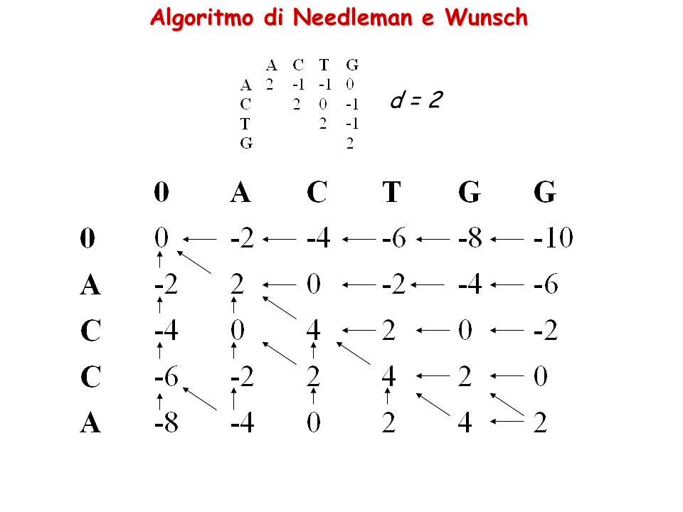 Algoritmo di Needleman e Wunsch d = 2