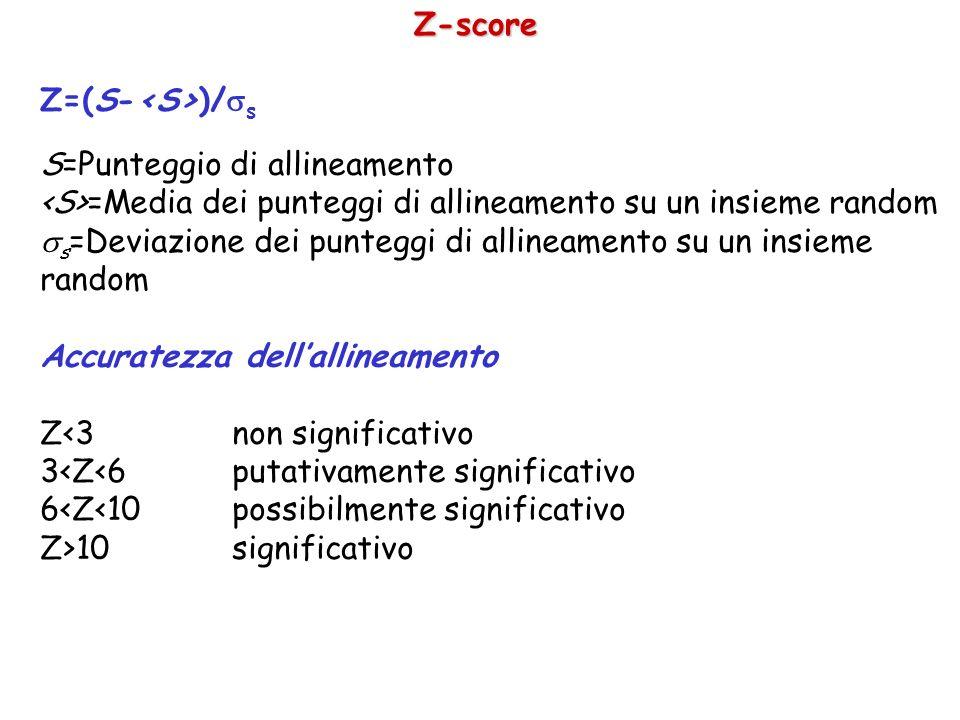 Z=(S- )/ s S=Punteggio di allineamento =Media dei punteggi di allineamento su un insieme random s =Deviazione dei punteggi di allineamento su un insie