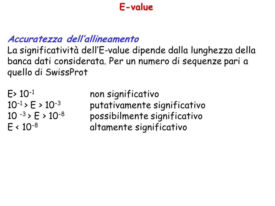 Accuratezza dellallineamento La significatività dellE-value dipende dalla lunghezza della banca dati considerata. Per un numero di sequenze pari a que