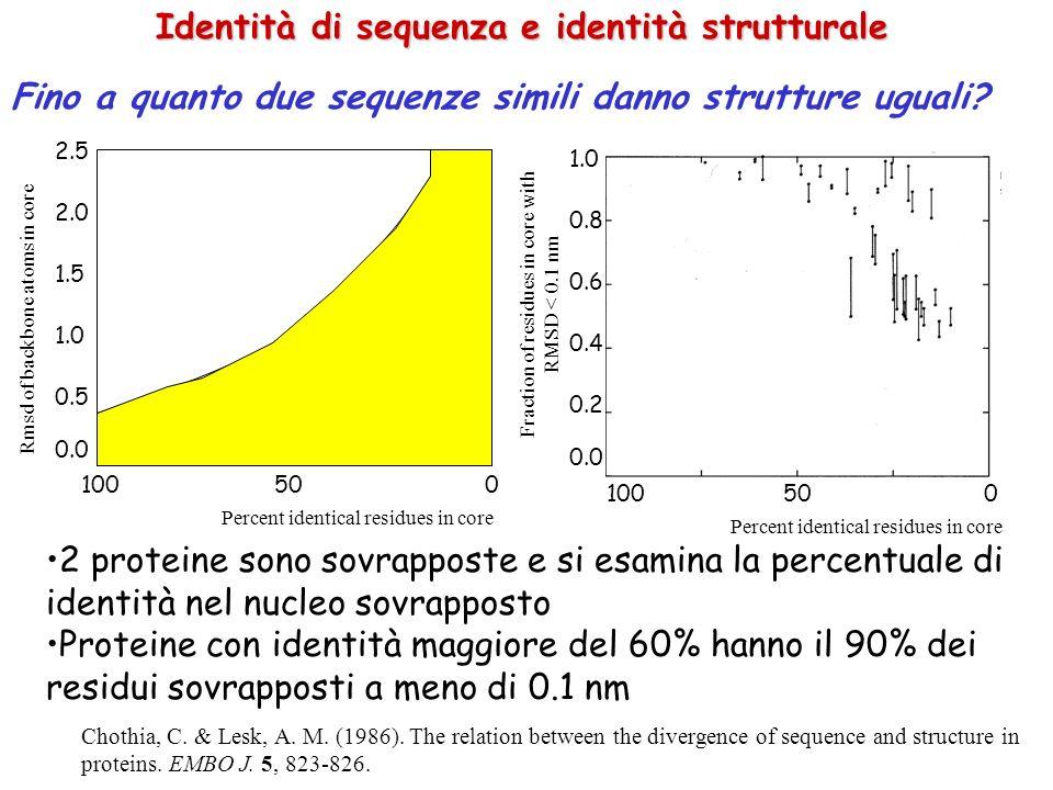 FASTA Data una sequenza (Query), viene divisa in parole lunghe k-tup (generalmente k-tup = 2 per proteine, 6 per DNA) ADKLPTLPLRLDPTNMVFGHLRI Parole (indicizzate per posizione): AD, DK, KL, LP, PT, TL, LP, PR, RL, …,…, 1 2 3 4 5 6 7 8 9 ….