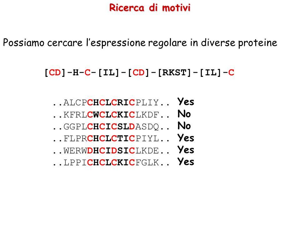 Possiamo cercare lespressione regolare in diverse proteine..ALCPCHCLCRICPLIY....KFRLCWCLCKICLKDF....GGPLCHCICSLDASDQ....FLPRCHCLCTICPIYL....WERWDHCIDSICLKDE....LPPICHCLCKICFGLK..