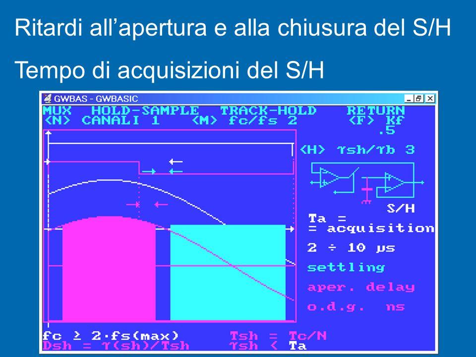 P.C.M. Telefonico Trama = intervallo di tempo fra due campioni = 125 μs Time slot = intervallo di tempo pari alla durata del P.A.M. = 3.9 μs Velocità